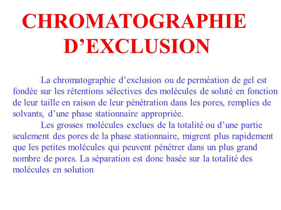 CHROMATOGRAPHIE D'EXCLUSION