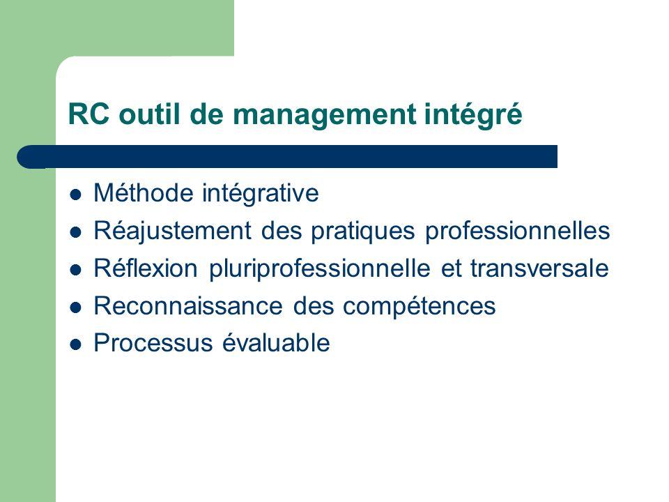 RC outil de management intégré