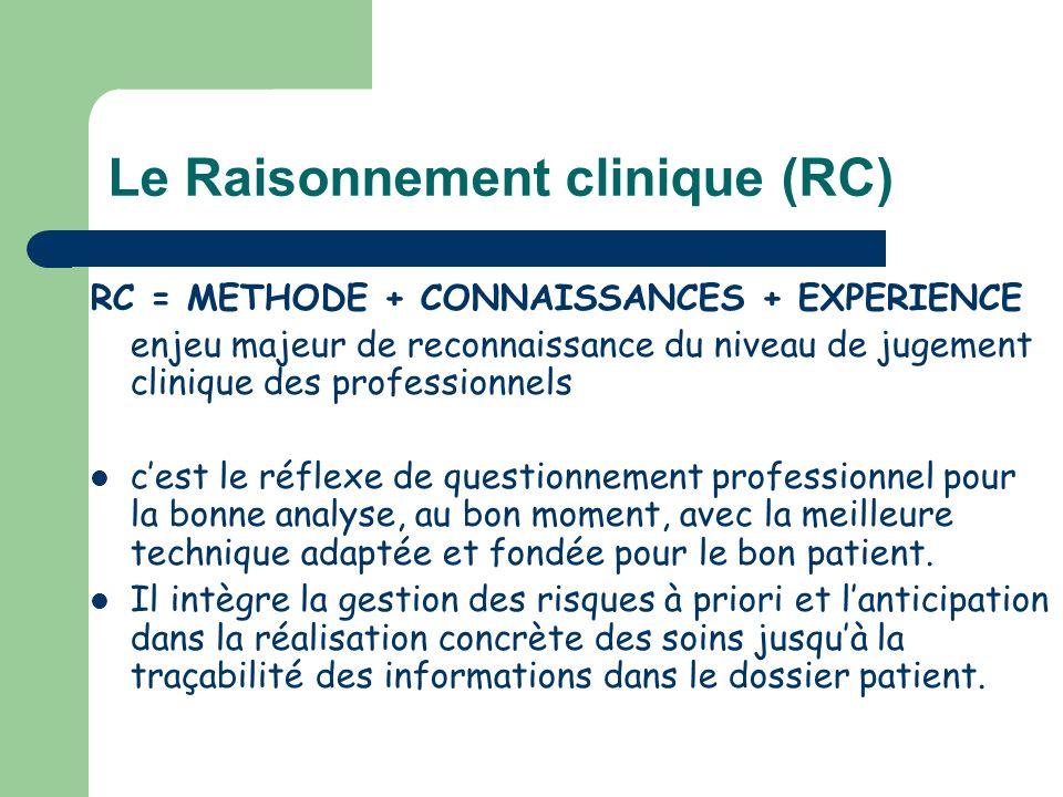 Le Raisonnement clinique (RC)