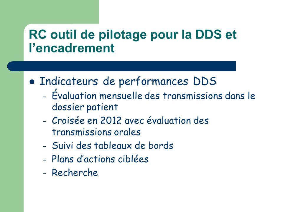 RC outil de pilotage pour la DDS et l'encadrement