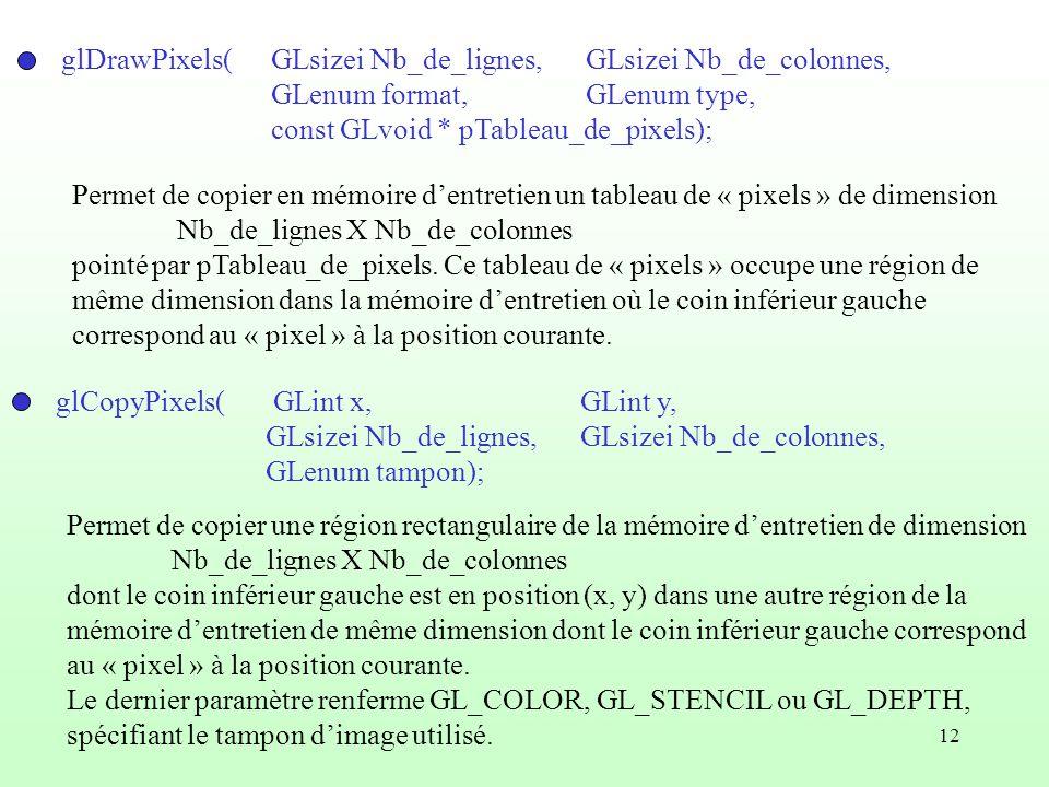 glDrawPixels( GLsizei Nb_de_lignes, GLsizei Nb_de_colonnes,