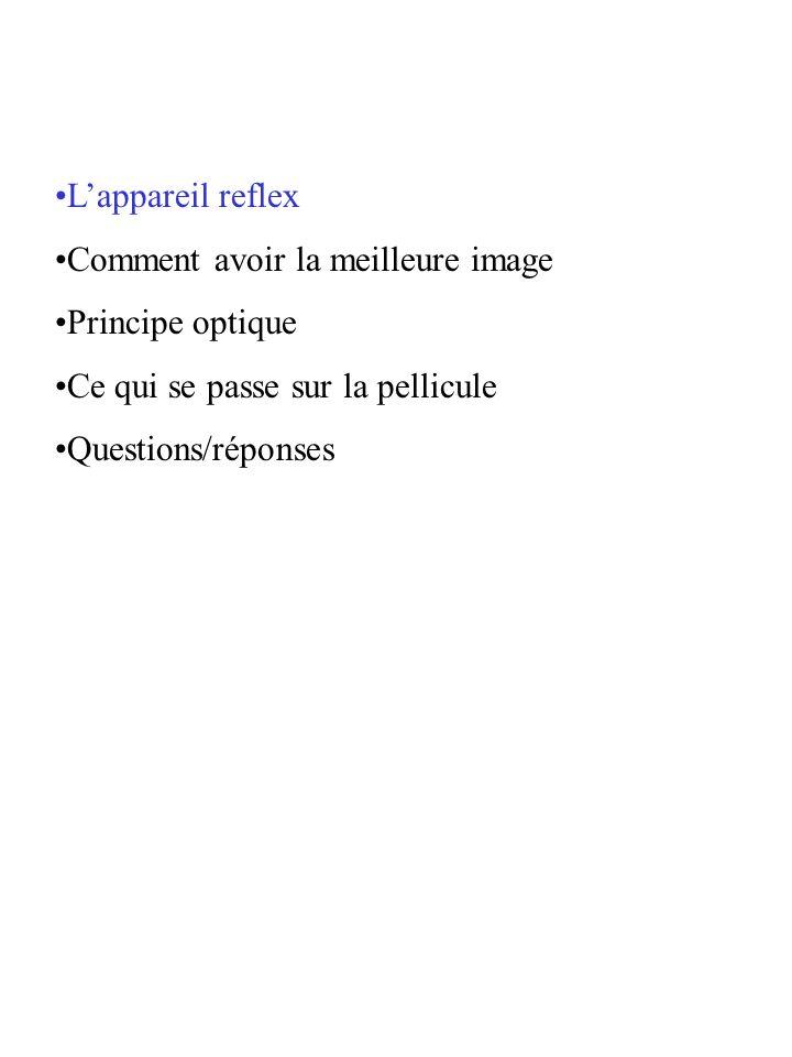 L'appareil reflex Comment avoir la meilleure image. Principe optique. Ce qui se passe sur la pellicule.