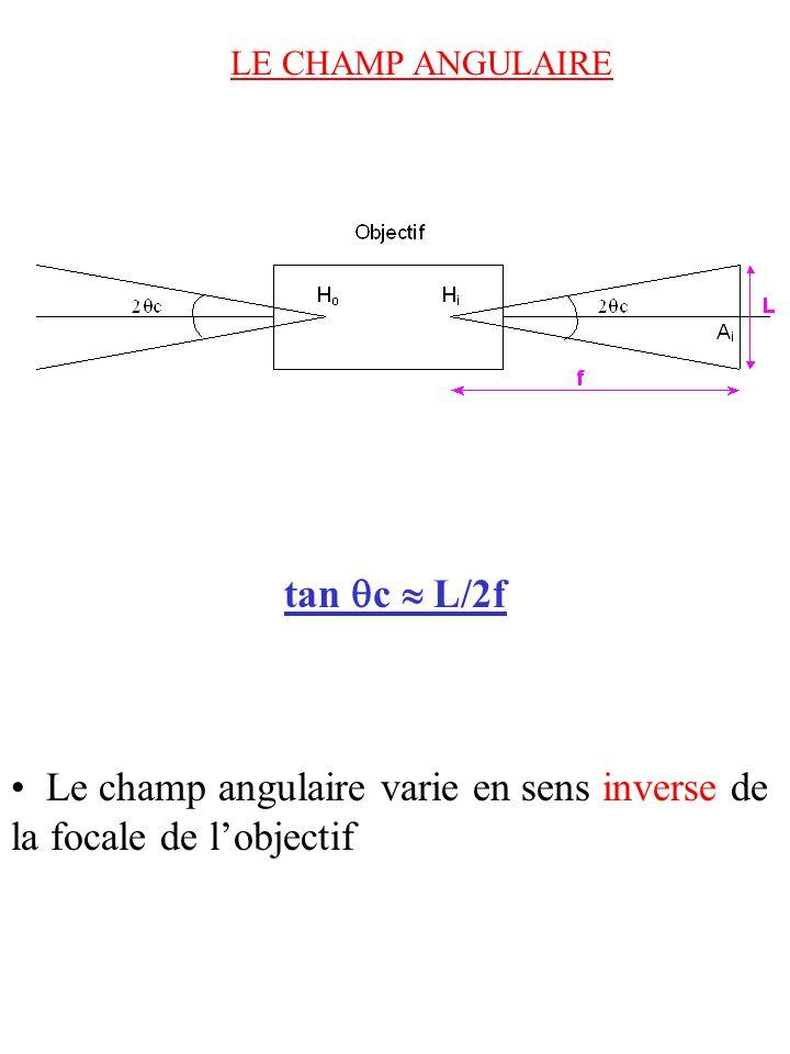Le champ angulaire varie en sens inverse de la focale de l'objectif