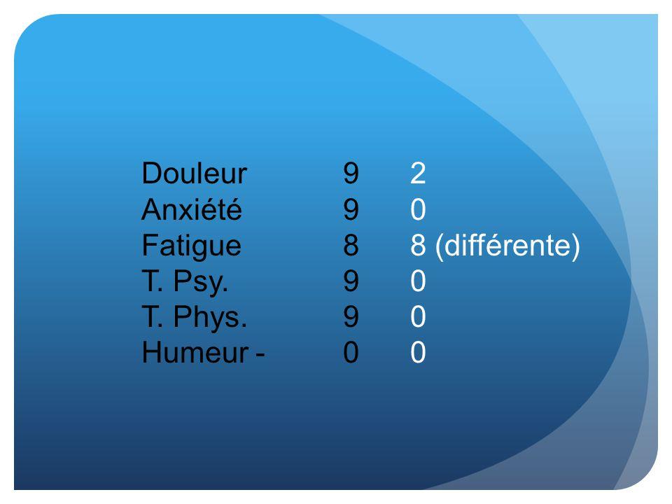 Douleur 9 2 Anxiété 9 0 Fatigue 8 8 (différente) T. Psy. 9 0 T. Phys. 9 0 Humeur - 0 0