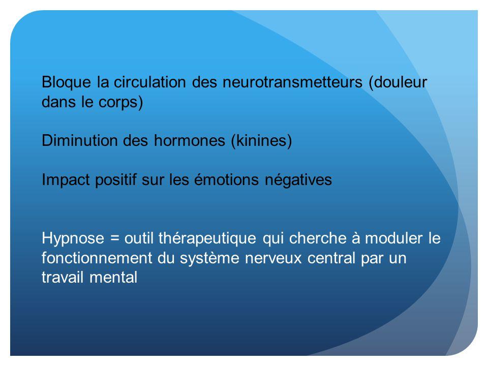 Bloque la circulation des neurotransmetteurs (douleur dans le corps)