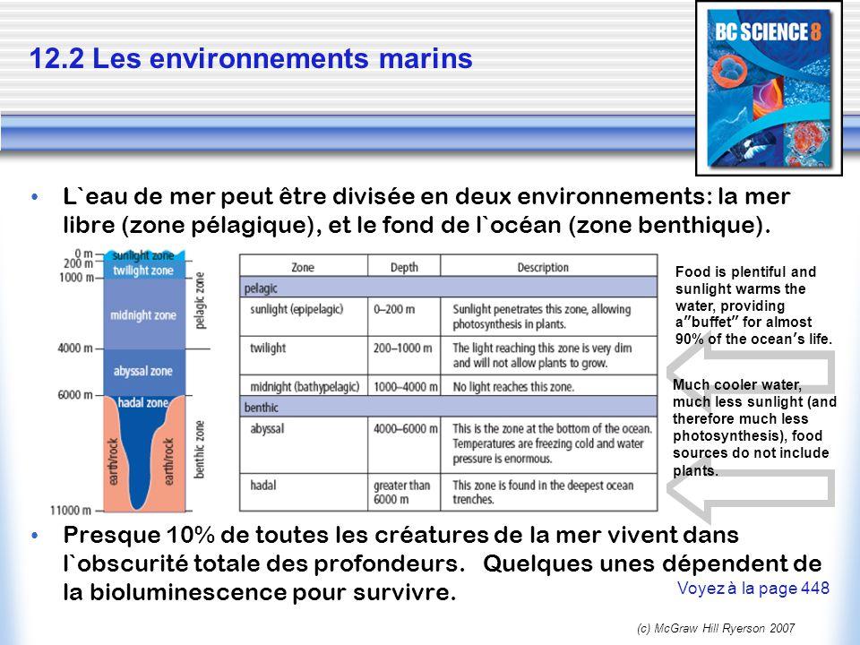 12.2 Les environnements marins