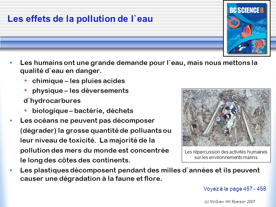 Les effets de la pollution de l`eau