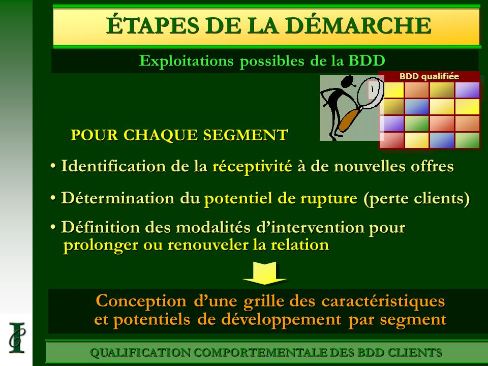 ÉTAPES DE LA DÉMARCHE Exploitations possibles de la BDD. BDD qualifiée. POUR CHAQUE SEGMENT.