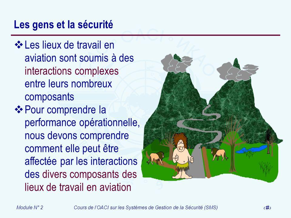 Les gens et la sécurité Les lieux de travail en aviation sont soumis à des interactions complexes entre leurs nombreux composants.