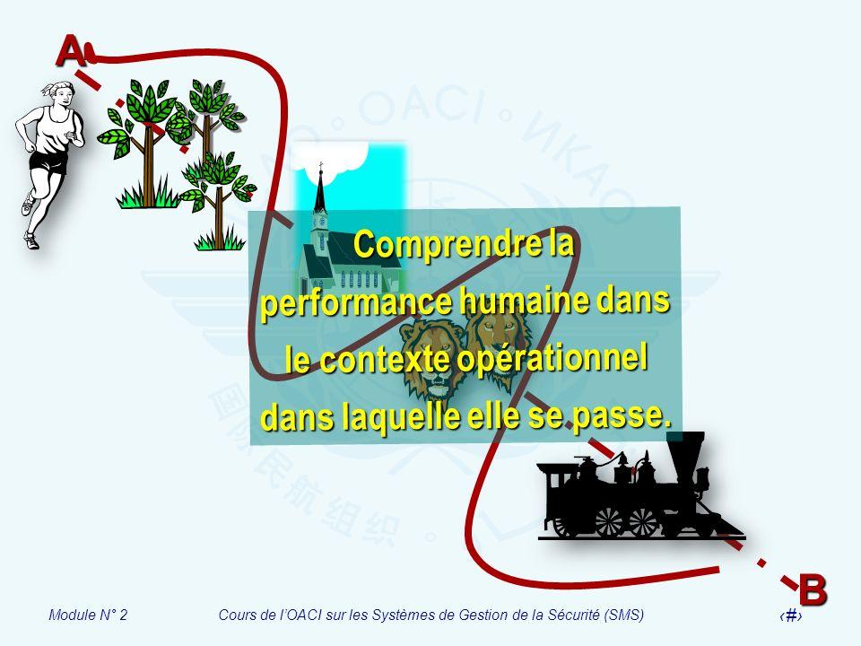 A Comprendre la performance humaine dans le contexte opérationnel dans laquelle elle se passe.