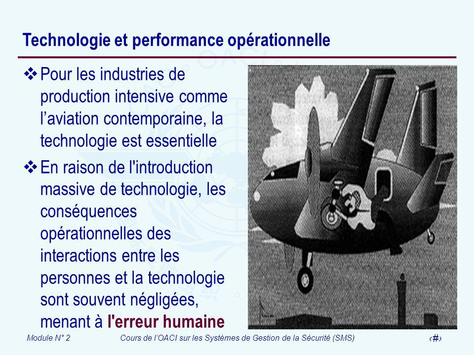 Technologie et performance opérationnelle