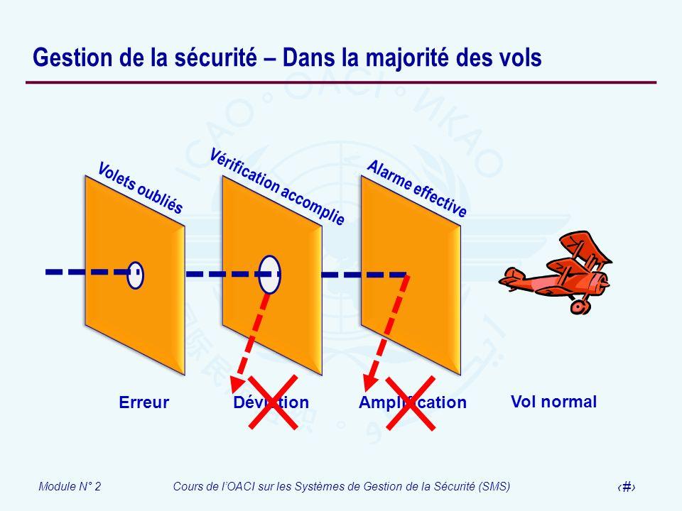 Gestion de la sécurité – Dans la majorité des vols