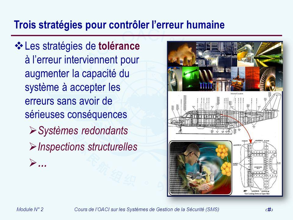 Trois stratégies pour contrôler l'erreur humaine