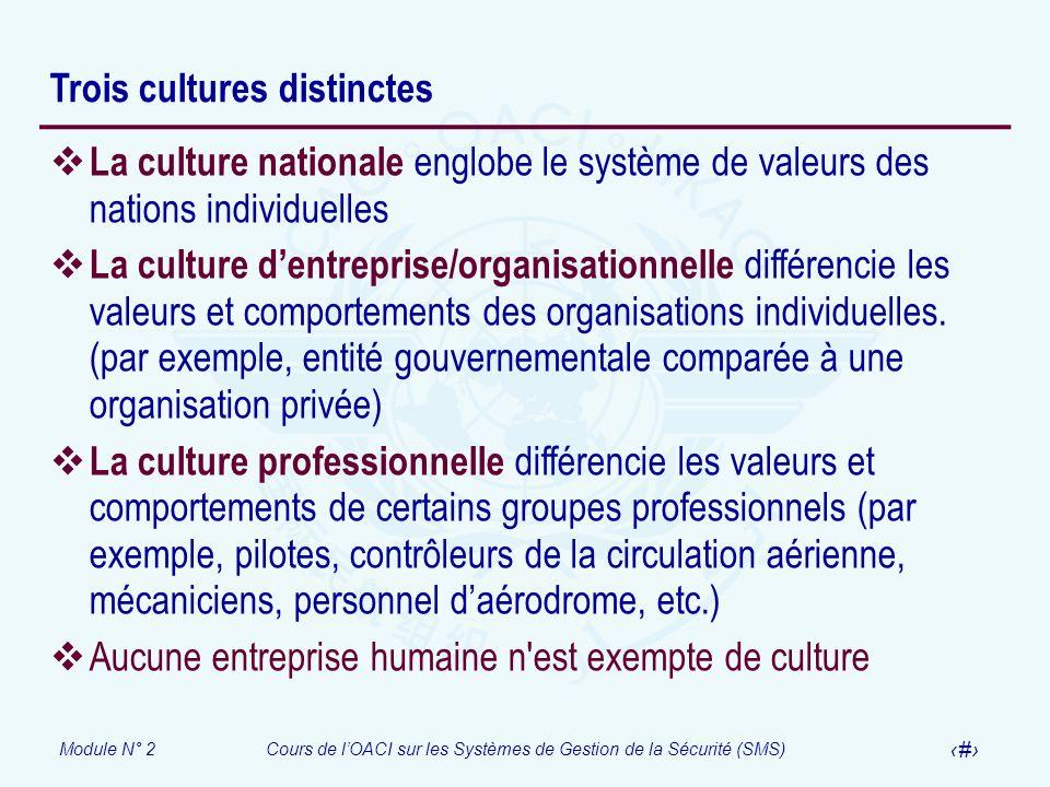 Trois cultures distinctes