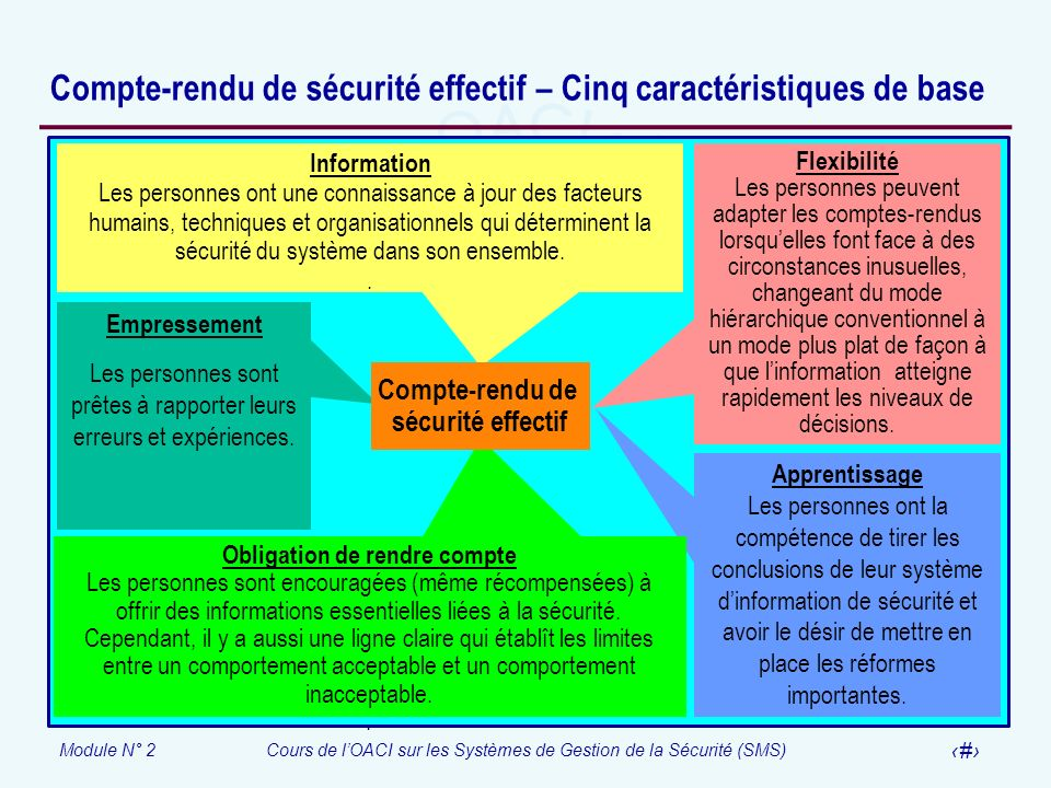 Compte-rendu de sécurité effectif – Cinq caractéristiques de base