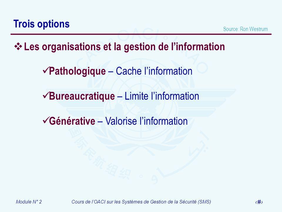 Les organisations et la gestion de l'information