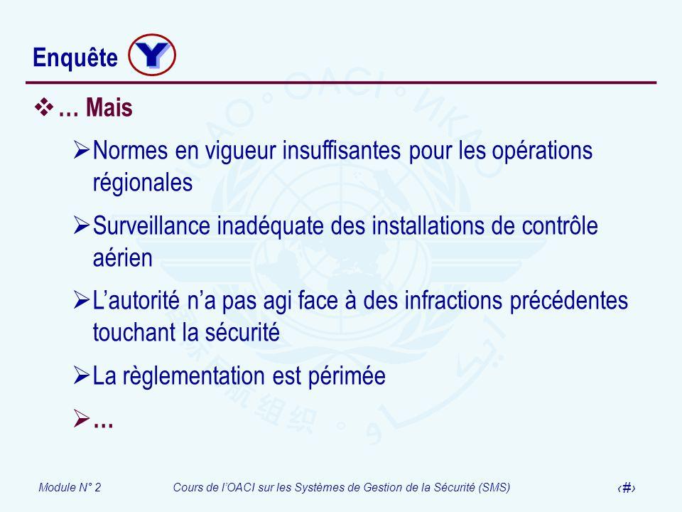 Enquête Y. … Mais. Normes en vigueur insuffisantes pour les opérations régionales.