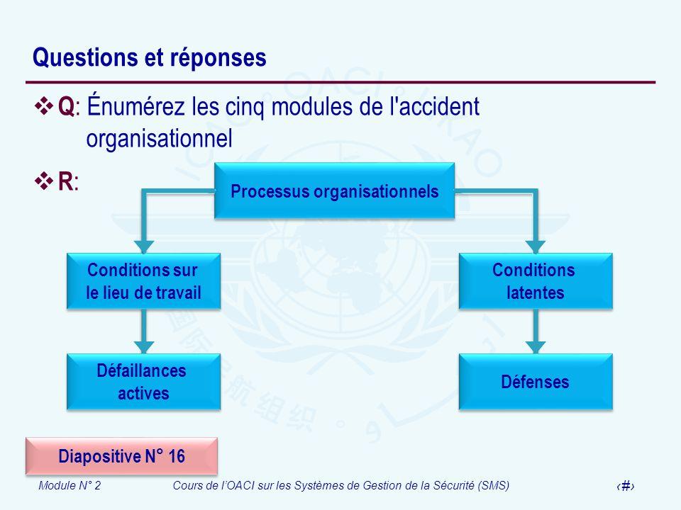 Processus organisationnels