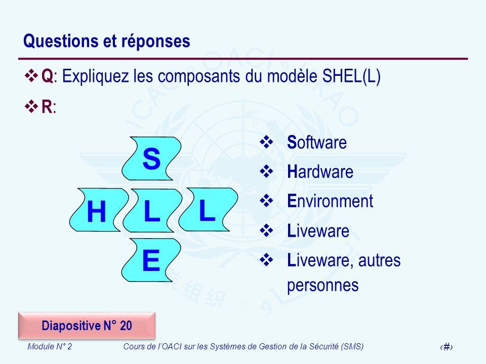 S H L E Questions et réponses