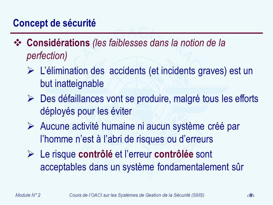 Concept de sécurité Considérations (les faiblesses dans la notion de la perfection)