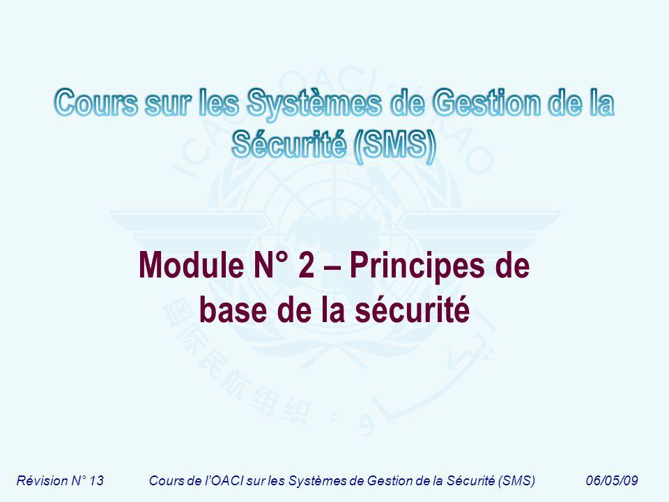 Module N° 2 – Principes de base de la sécurité