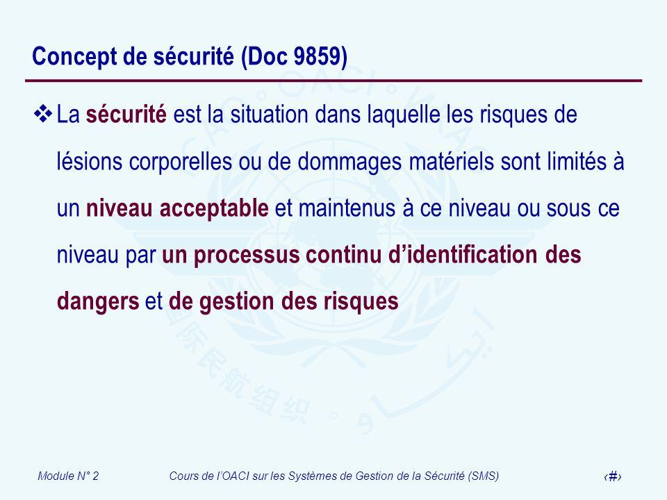 Concept de sécurité (Doc 9859)