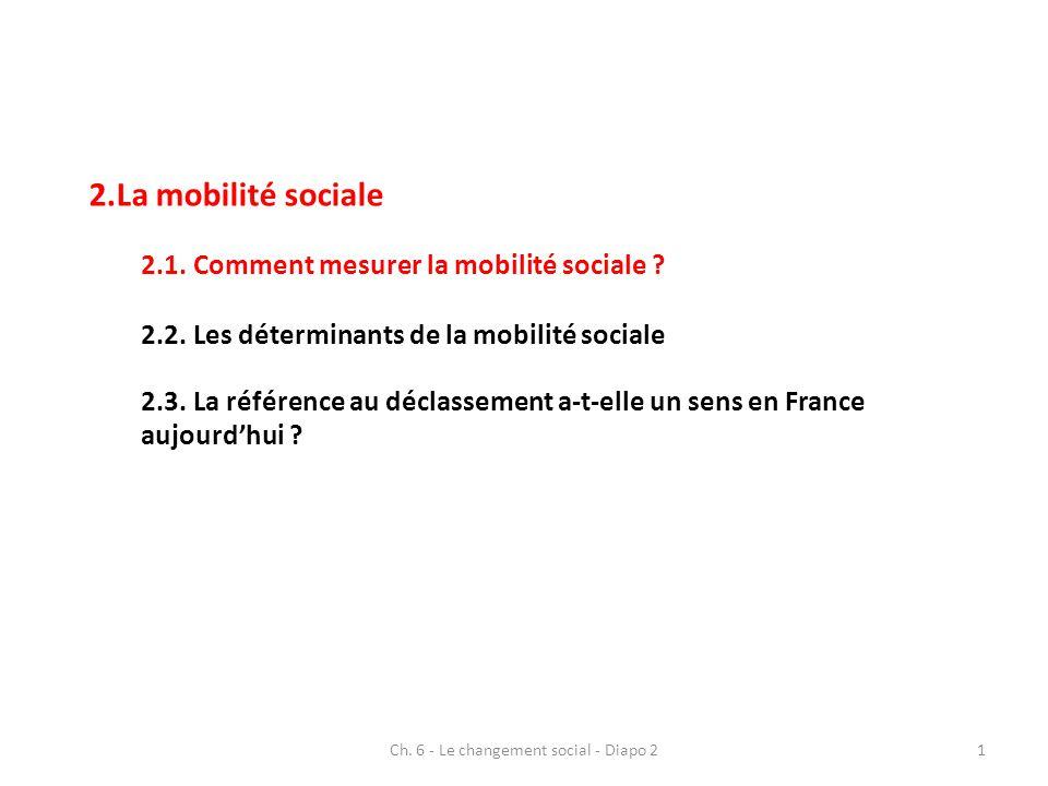 Ch. 6 - Le changement social - Diapo 2