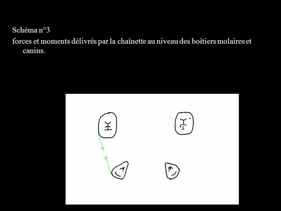 4 éléments Schéma n°3.