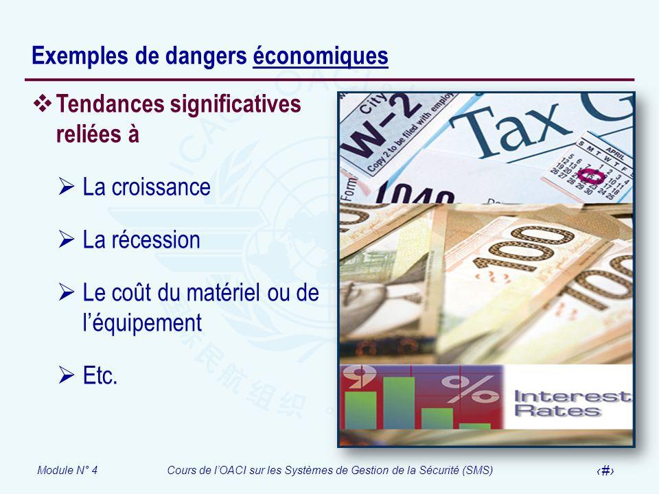 Exemples de dangers économiques
