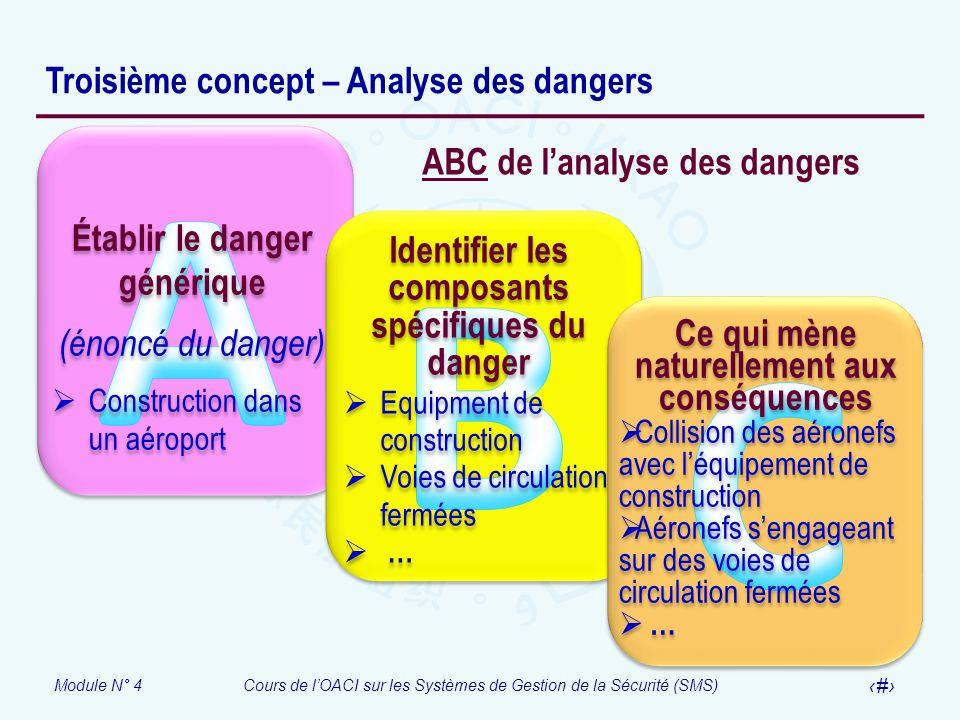 Troisième concept – Analyse des dangers