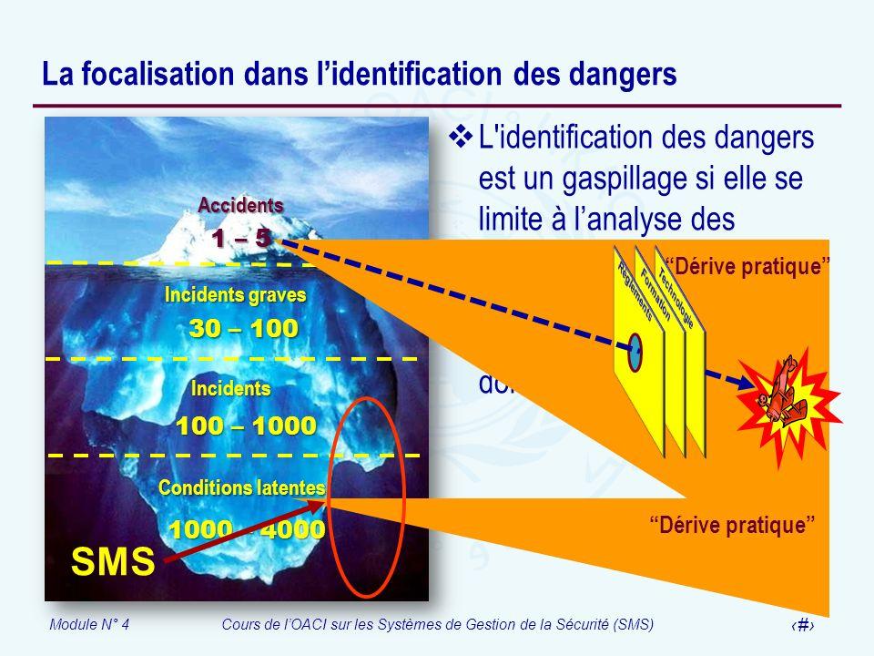 La focalisation dans l'identification des dangers
