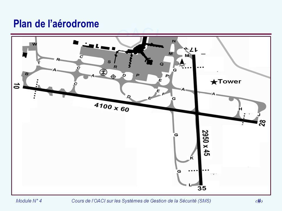 Plan de l'aérodrome