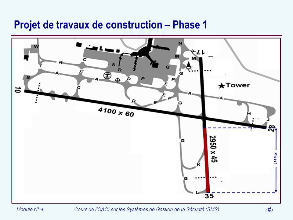 Projet de travaux de construction – Phase 1