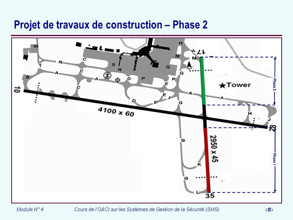 Projet de travaux de construction – Phase 2