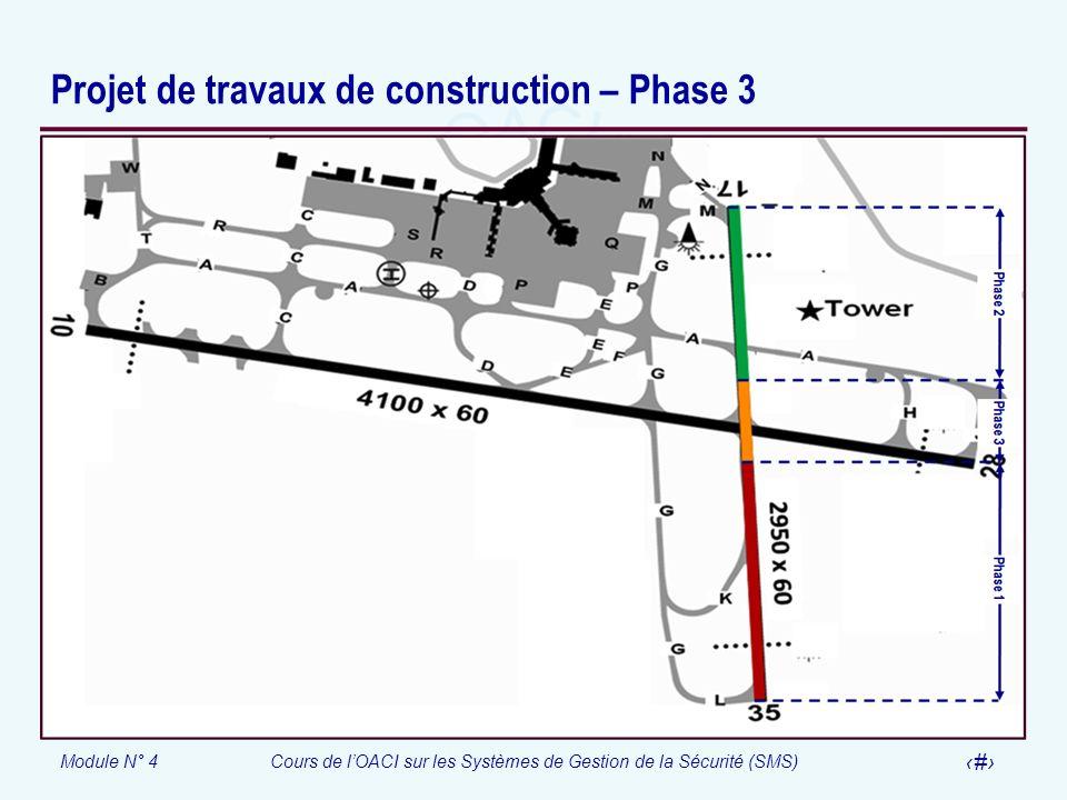 Projet de travaux de construction – Phase 3