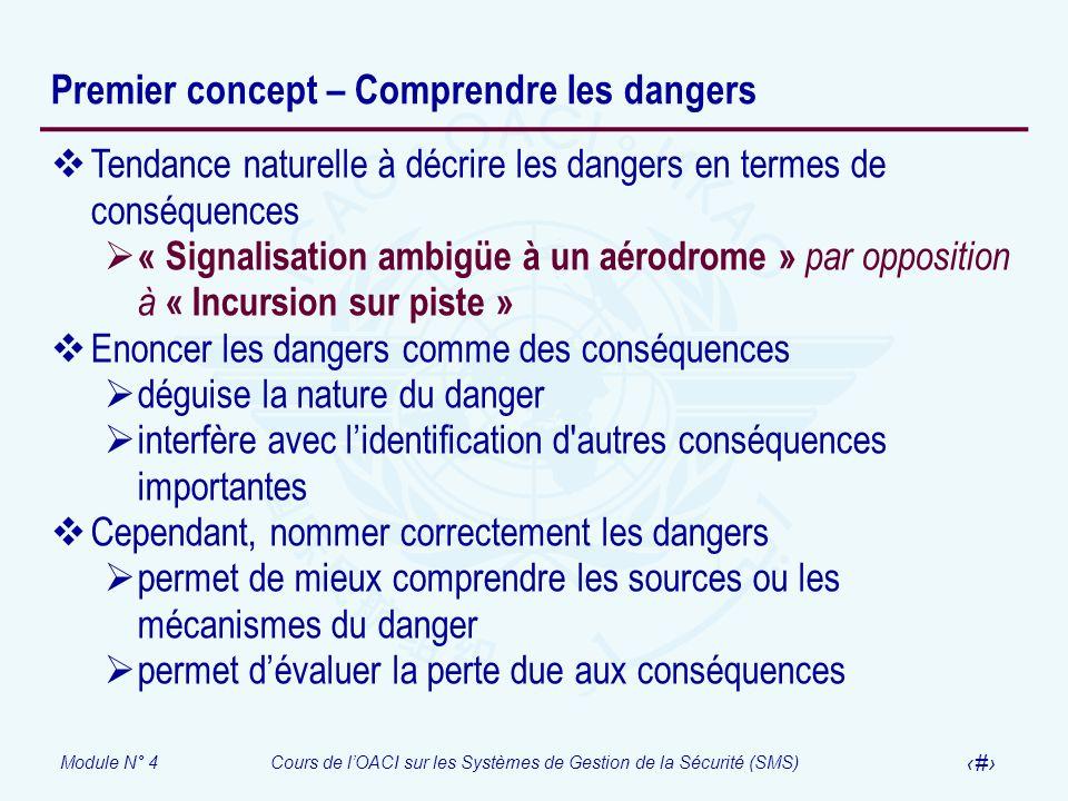 Premier concept – Comprendre les dangers