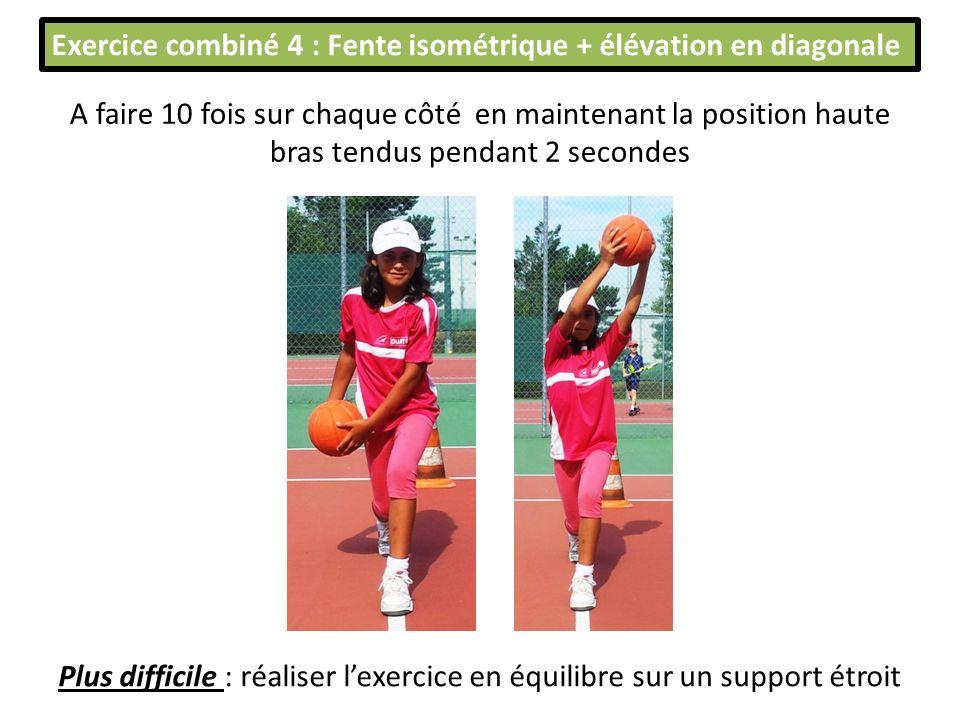 Exercice combiné 4 : Fente isométrique + élévation en diagonale