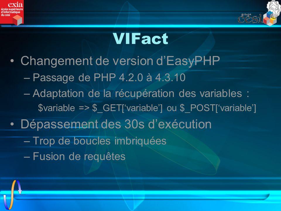 VIFact Changement de version d'EasyPHP Dépassement des 30s d'exécution