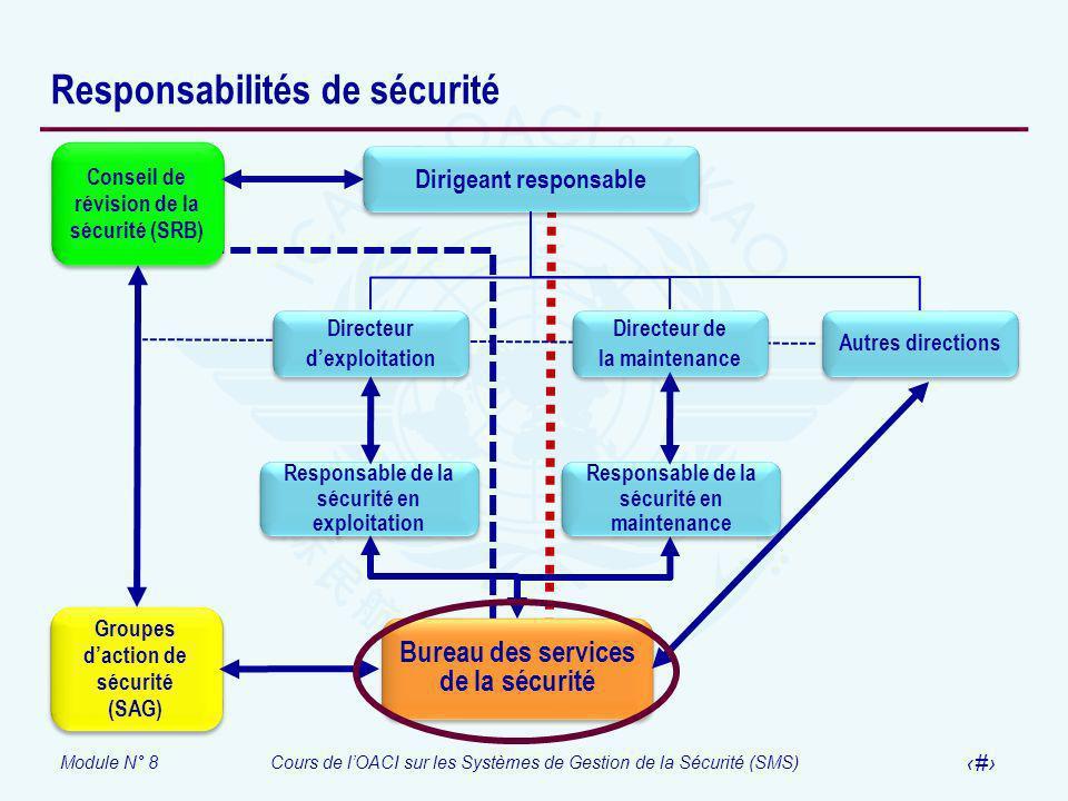 Responsabilités de sécurité