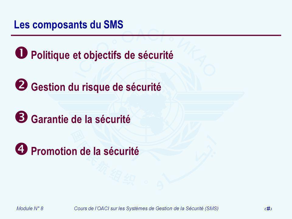 Les composants du SMS Politique et objectifs de sécurité. Gestion du risque de sécurité. Garantie de la sécurité.