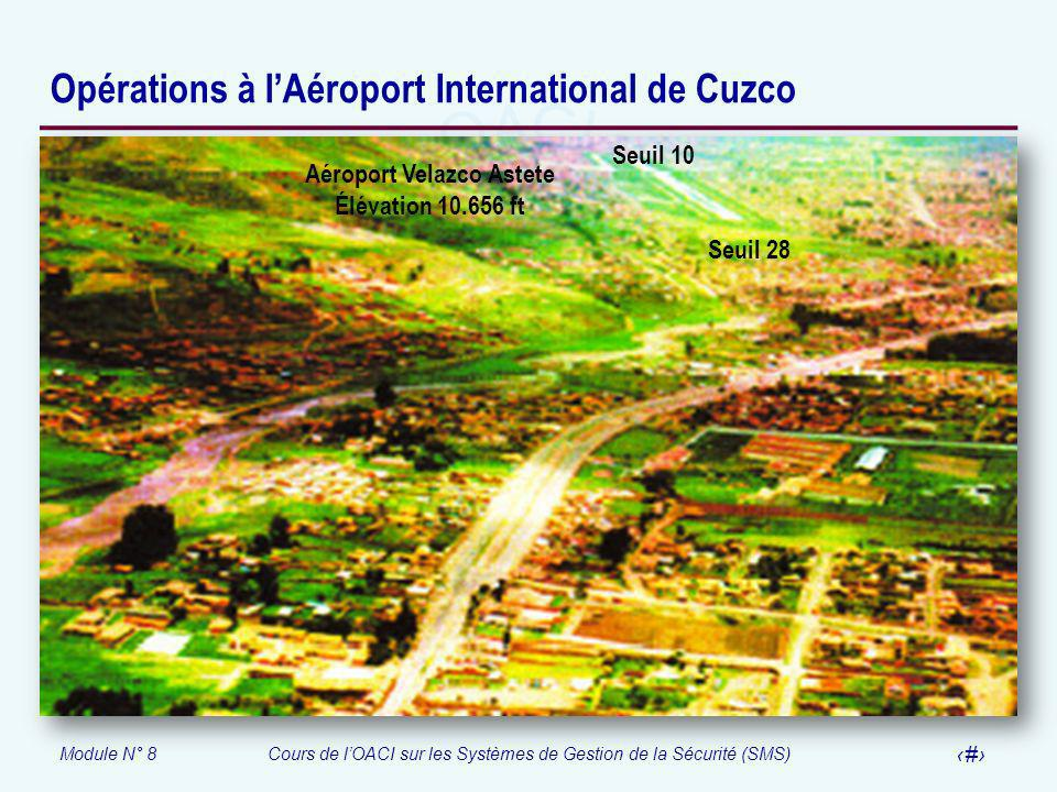 Opérations à l'Aéroport International de Cuzco