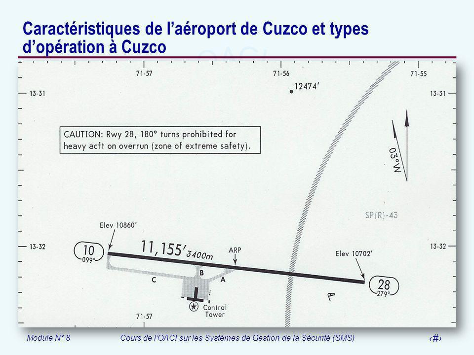 Caractéristiques de l'aéroport de Cuzco et types d'opération à Cuzco