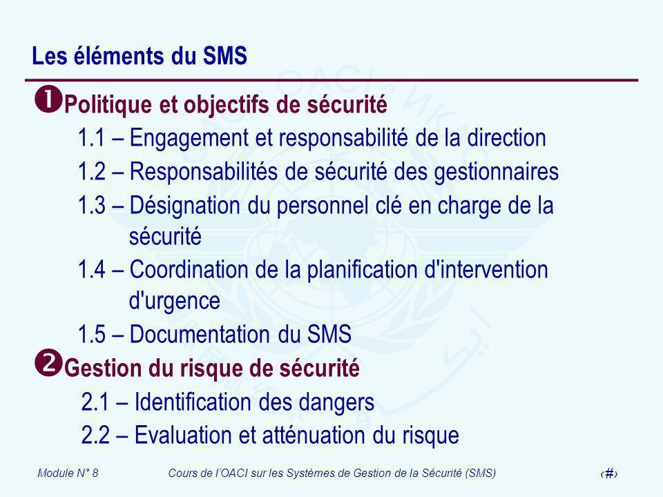 Les éléments du SMS Politique et objectifs de sécurité. 1.1 – Engagement et responsabilité de la direction.