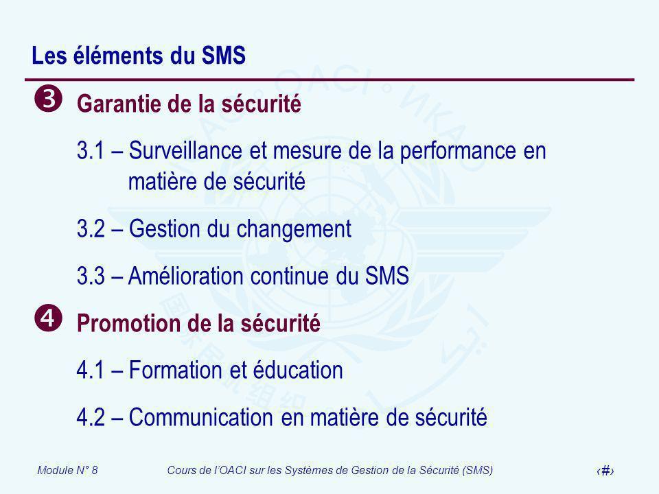 Les éléments du SMS Garantie de la sécurité. 3.1 – Surveillance et mesure de la performance en matière de sécurité.
