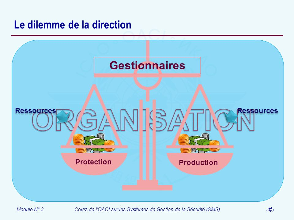 Le dilemme de la direction