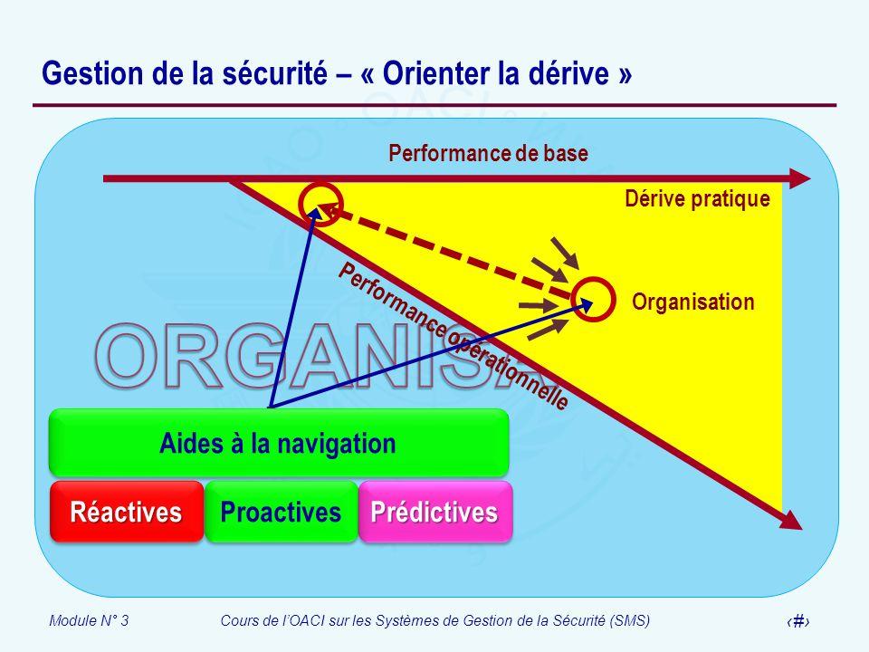 Gestion de la sécurité – « Orienter la dérive »