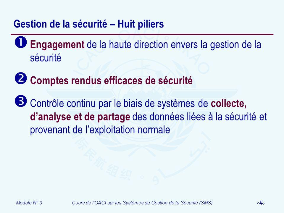 Gestion de la sécurité – Huit piliers