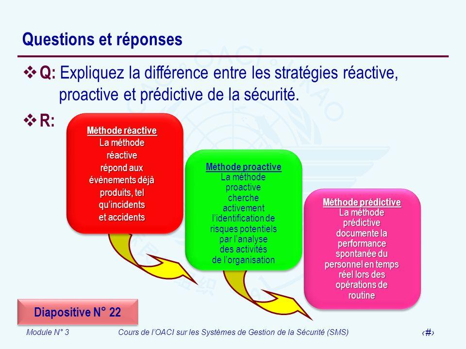 Questions et réponsesQ: Expliquez la différence entre les stratégies réactive, proactive et prédictive de la sécurité.