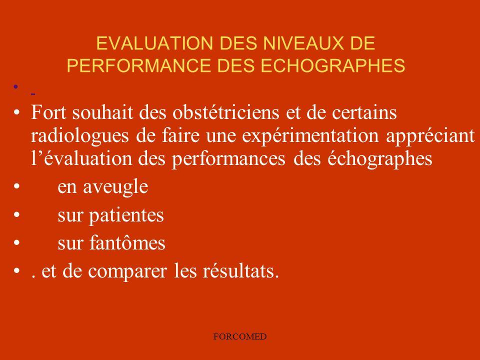 EVALUATION DES NIVEAUX DE PERFORMANCE DES ECHOGRAPHES