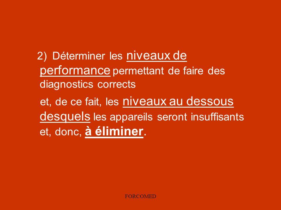 2) Déterminer les niveaux de performance permettant de faire des diagnostics corrects